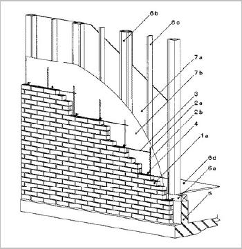 レンガ積み建築物のレンガ壁面配筋方法